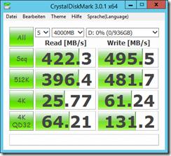 CrystalDiskMark_Pool_mitSSD_Tearing_RAID0