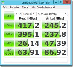 CrystalDiskMark_Pool_mitSSD_Tearing_RAID1