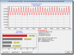 hdtach_2xSSD_RAID0_Controller
